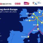 Linjekarta över Europa, med de kommande sträckningarna inritade.
